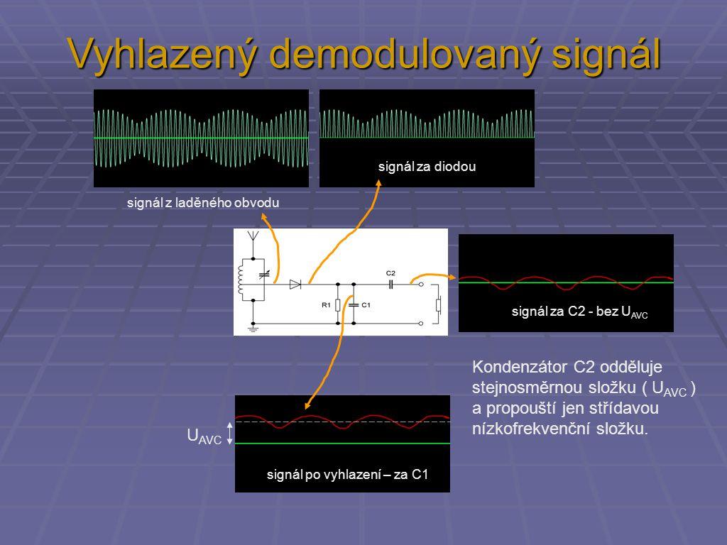 Vyhlazený demodulovaný signál signál z laděného obvodu signál za diodou signál za C2 - bez U AVC U AVC signál po vyhlazení – za C1 Kondenzátor C2 oddě