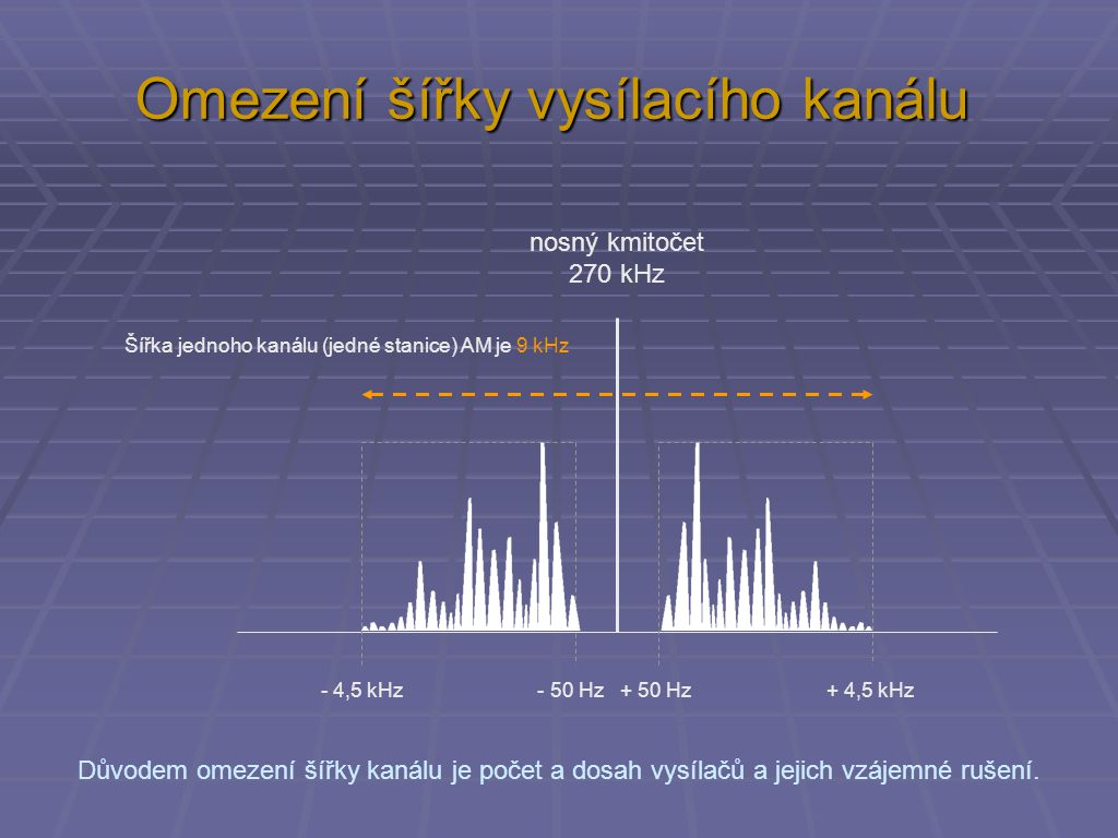 Omezení šířky vysílacího kanálu nosný kmitočet 270 kHz - 4,5 kHz - 50 Hz + 50 Hz + 4,5 kHz Šířka jednoho kanálu (jedné stanice) AM je 9 kHz Důvodem omezení šířky kanálu je počet a dosah vysílačů a jejich vzájemné rušení.