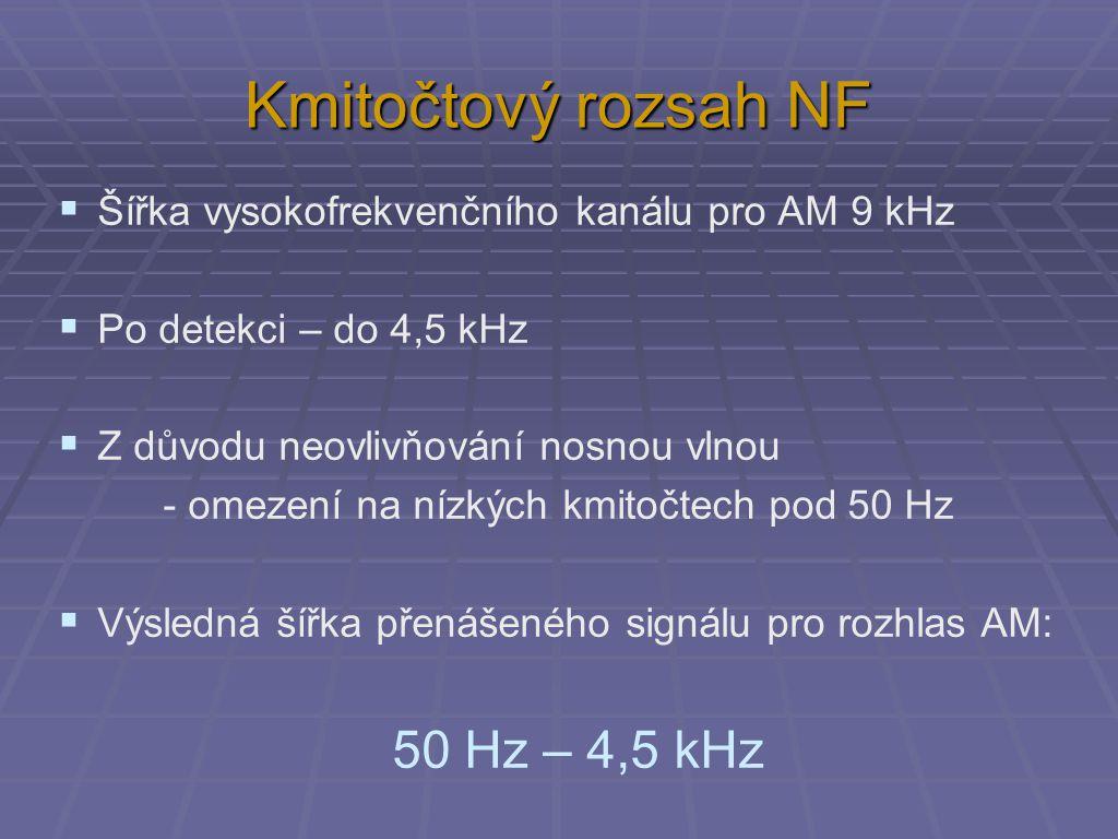 Kmitočtový rozsah NF  Šířka vysokofrekvenčního kanálu pro AM 9 kHz  Po detekci – do 4,5 kHz  Z důvodu neovlivňování nosnou vlnou - omezení na nízkých kmitočtech pod 50 Hz  Výsledná šířka přenášeného signálu pro rozhlas AM: 50 Hz – 4,5 kHz
