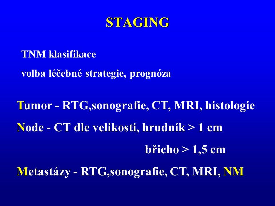 STAGING TNM klasifikace volba léčebné strategie, prognóza Tumor - RTG,sonografie, CT, MRI, histologie Node - CT dle velikosti, hrudník > 1 cm břicho >