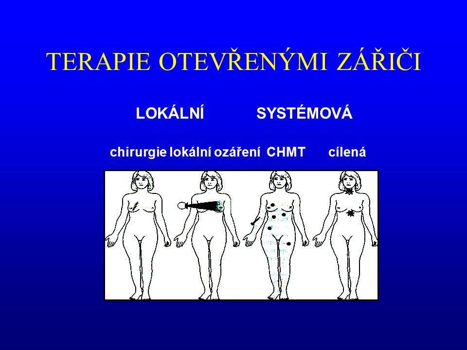 TERAPIE OTEVŘENÝMI ZÁŘIČI LOKÁLNÍ SYSTÉMOVÁ chirurgie lokální ozáření CHMT cílená