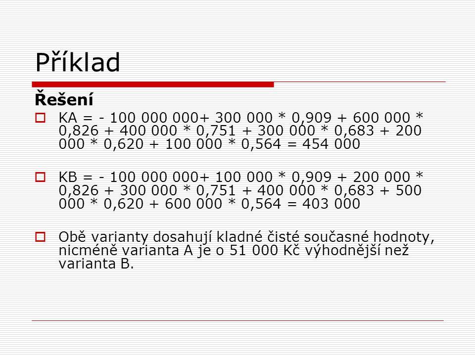 Příklad Řešení  KA = - 100 000 000+ 300 000 * 0,909 + 600 000 * 0,826 + 400 000 * 0,751 + 300 000 * 0,683 + 200 000 * 0,620 + 100 000 * 0,564 = 454 0