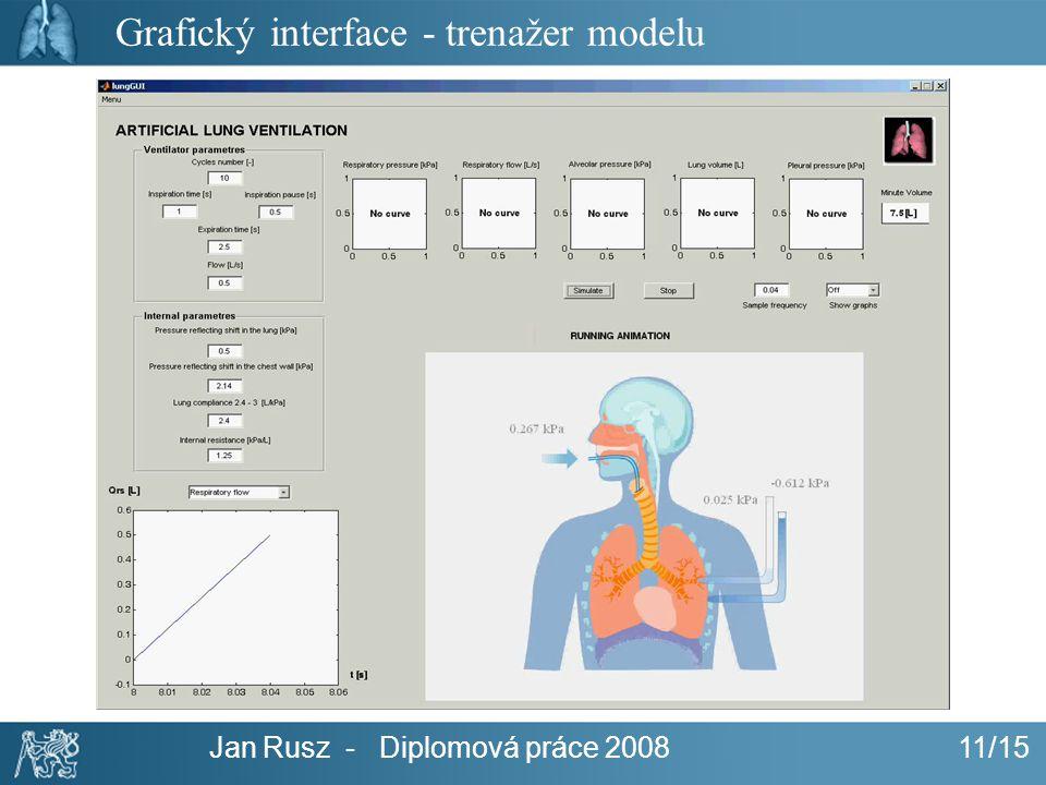 Jan Rusz - Diplomová práce 200811/15 Grafický interface - trenažer modelu
