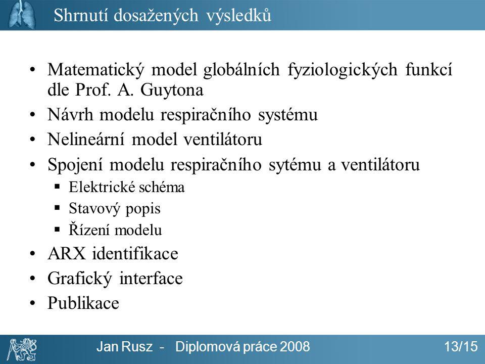 Jan Rusz - Diplomová práce 200813/15 Shrnutí dosažených výsledků Matematický model globálních fyziologických funkcí dle Prof. A. Guytona Návrh modelu