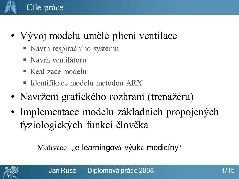 Jan Rusz - Diplomová práce 2008 1/15 Cíle práce Vývoj modelu umělé plicní ventilace  Návrh respiračního systému  Návrh ventilátoru  Realizace model
