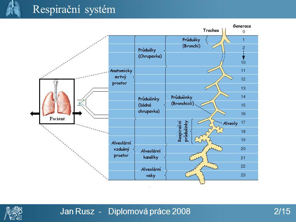 Jan Rusz - Diplomová práce 2008 3/15 Analogie elektrického systému Weibelův morfologický model plic