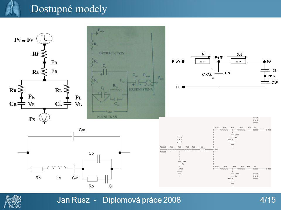 Jan Rusz - Diplomová práce 2008 4/15 Dostupné modely