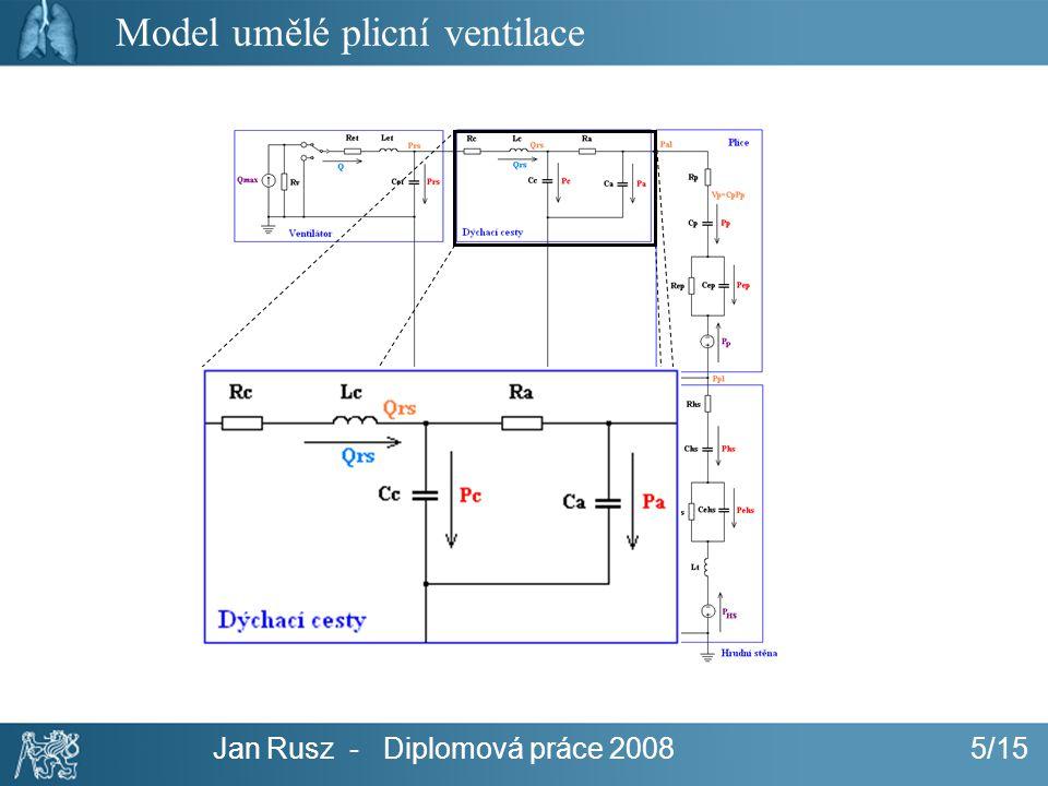 Jan Rusz - Diplomová práce 2008 5/15 Model umělé plicní ventilace