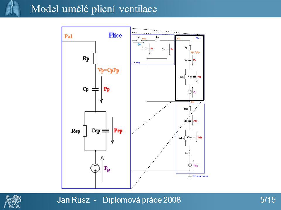 Jan Rusz - Diplomová práce 200813/15 Shrnutí dosažených výsledků Matematický model globálních fyziologických funkcí dle Prof.