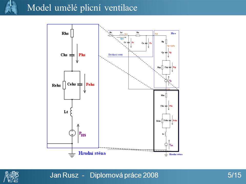 Jan Rusz - Diplomová práce 200814/15 Další rozšíření práce Model  Jednotlivé módy řízené plicní ventilace  Simulace spontánního dýchání  Patologie respiračního systému  Rozšíření o přenos krevních plynů  Ovlivnění cirkulačního systému  Spojení s globálním modelem fyziologických funkcí  Vytvoření GUI v jazyce C#, a grafických prvků, které umožní vytvořit výukové simulátory dostupné přímo z webových stránek