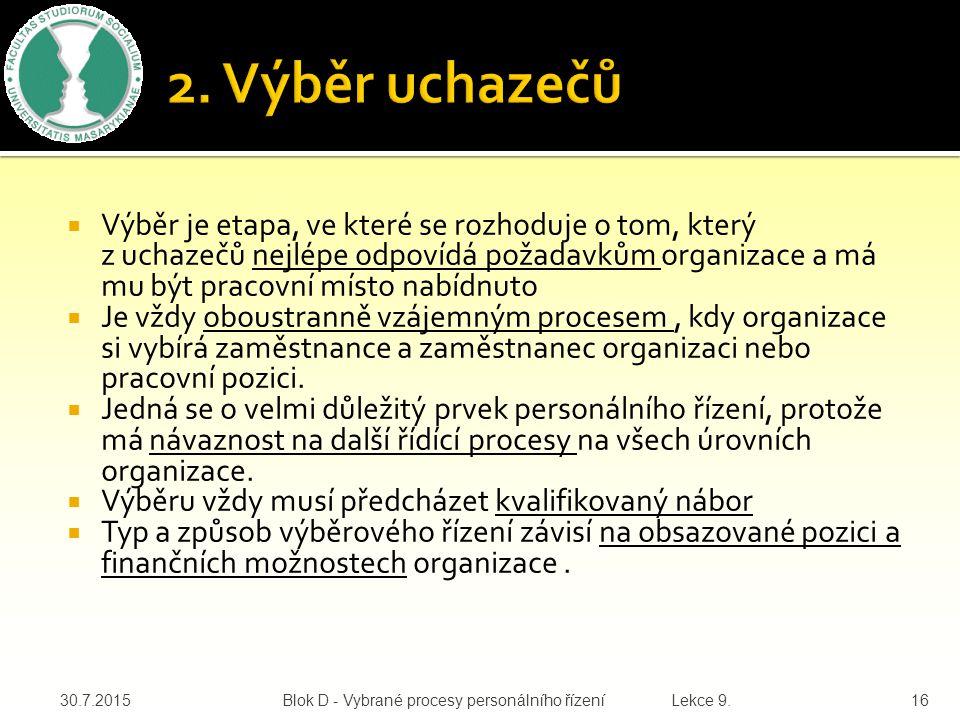  Strukturovaný životopis (curriculum vitae, CV – někdy s fotografií )  Motivační dopis (někdy ručně psaný)  Telefonický nebo osobní kontakt  Refer