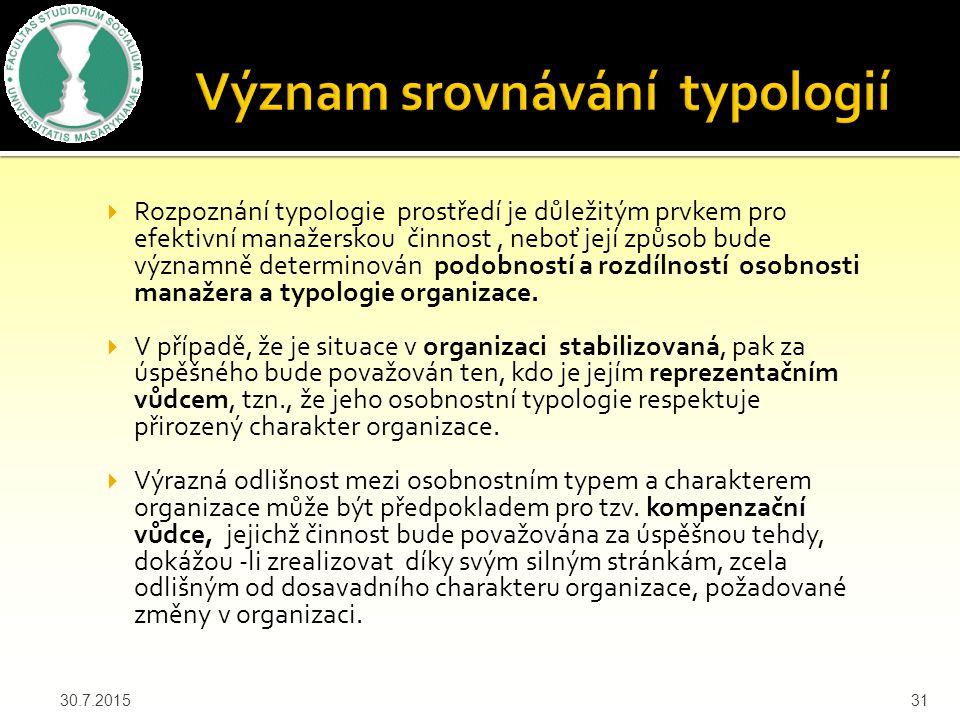  Rozpoznání typologie prostředí je důležitým prvkem pro efektivní manažerskou činnost, neboť její způsob bude významně determinován podobností a rozdílností osobnosti manažera a typologie organizace.