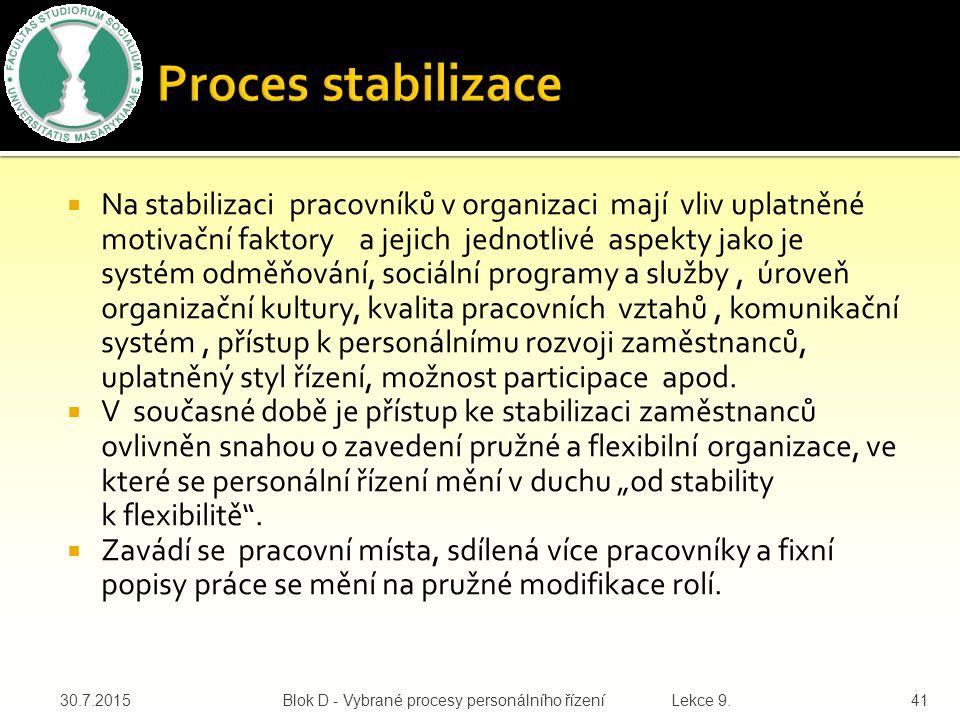 O procesu stabilizace zaměstnanců hovoříme v souvislosti s efektivním hospodařením s lidskými zdroji. Každá změna pracovníka na pracovní pozici ať v r