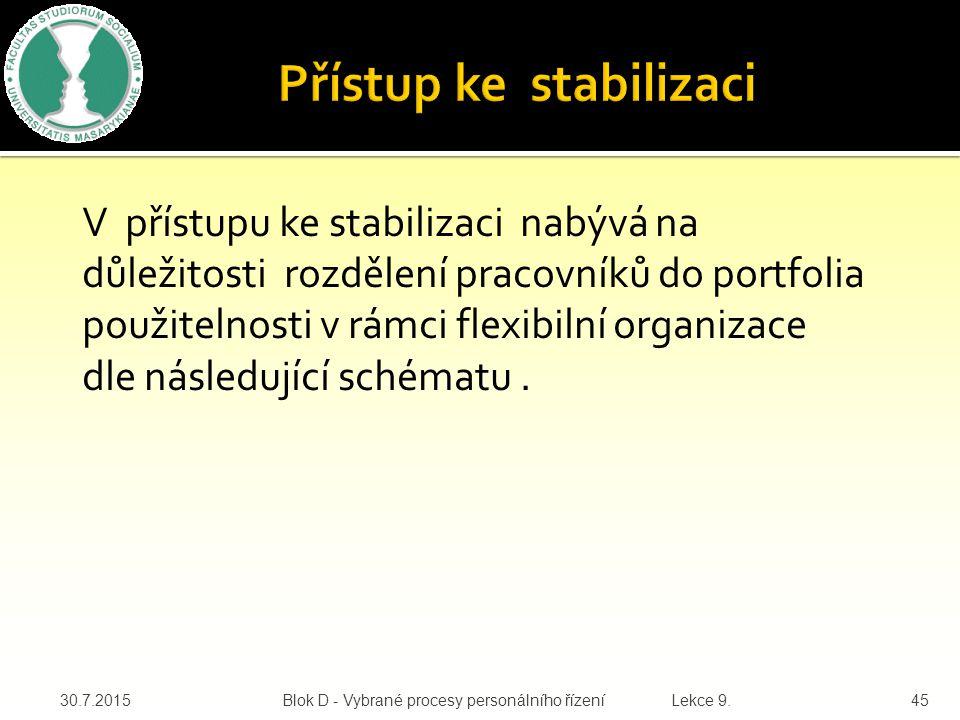 V přístupu ke stabilizaci nabývá na důležitosti rozdělení pracovníků do portfolia použitelnosti v rámci flexibilní organizace dle následující schématu.