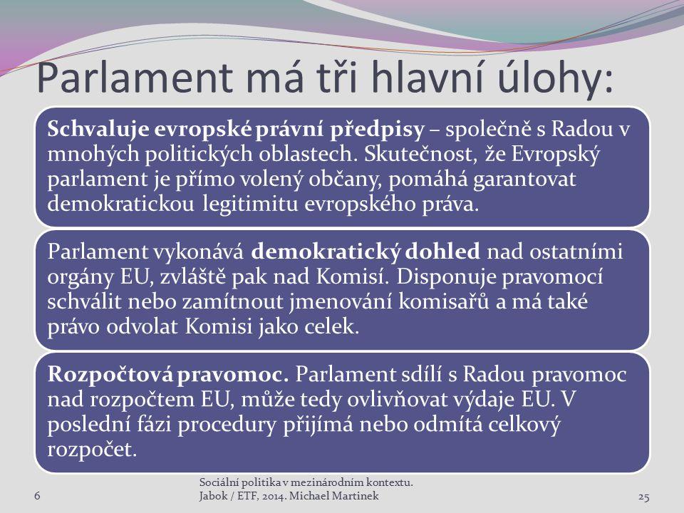 Parlament má tři hlavní úlohy: Schvaluje evropské právní předpisy – společně s Radou v mnohých politických oblastech. Skutečnost, že Evropský parlamen