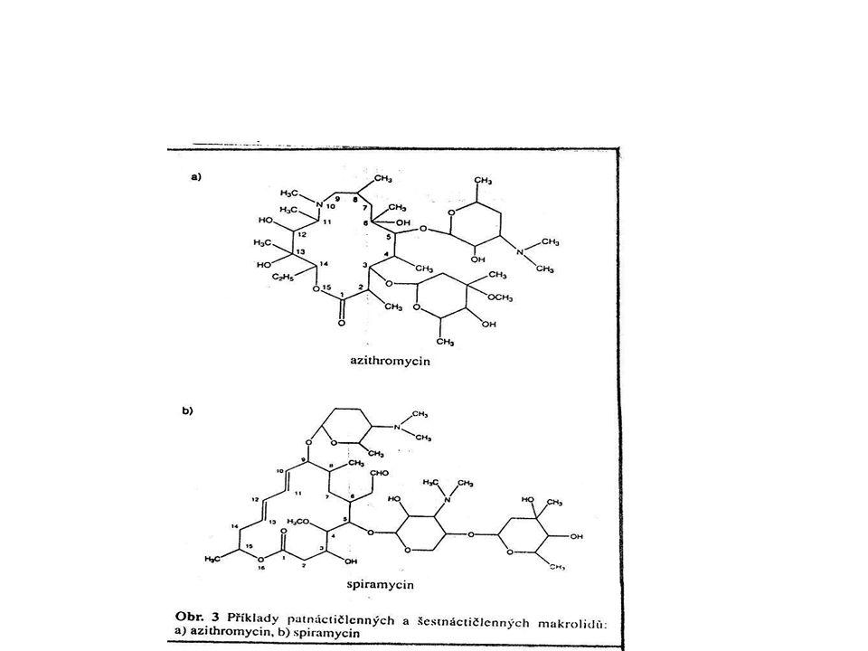 Indikace erythromycinu Lék první volby pro mykoplasmatické pneumonie, legionellové pneumonie infekce způsobené kampylobaktery, chlamydiové pneumonie a konjunktivitidy u novorozenců a malých kojenců, profylaxi a léčbu černého kašle a záškrtu a některé vzácnější choroby Alternativa penicilinu, amoxicilinu a oxacilinu při alergii na penicilin u streptokokové tonzilofaryngitidy, infekcí dýchacích cest a u povrchových infekcí kůže a měkkých tkání vyvolaných kmenem S.