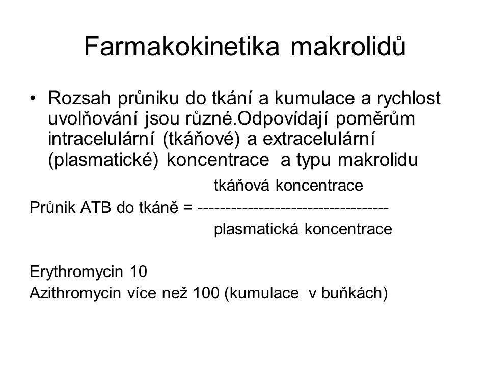 Indikace klarithomycinu a azithromycinu Klarithromycin (KLACID) per os, i.v., 250-500 2x denně, t ½ (eliminační poločas) je 2,6-4,4 hod,je lékem volby u infekce způsobené Helicobacter pylori v trojkombinaci s inhibitorem protonové pumpy a dalším antibiotikem a u diseminované mykobakteriózy v kombinaci s.dalšími nejméně dvěmi tuberkulostatiky Azithromycin (SUMAMED) není lékem volby, dávkování 500 1x denně Oba jsou alternativou jako erythromycin