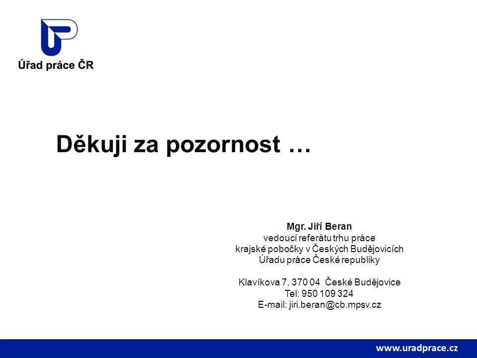 Děkuji za pozornost … Mgr. Jiří Beran vedoucí referátu trhu práce krajské pobočky v Českých Budějovicích Úřadu práce České republiky Klavíkova 7, 370