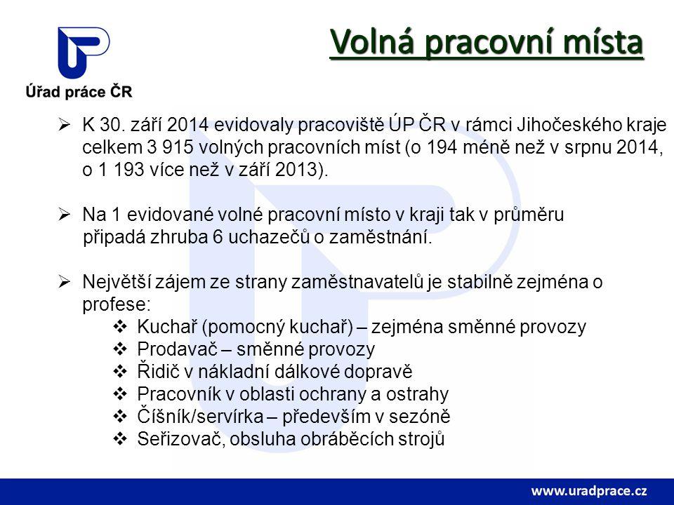 Volná pracovní místa  K 30. září 2014 evidovaly pracoviště ÚP ČR v rámci Jihočeského kraje celkem 3 915 volných pracovních míst (o 194 méně než v srp