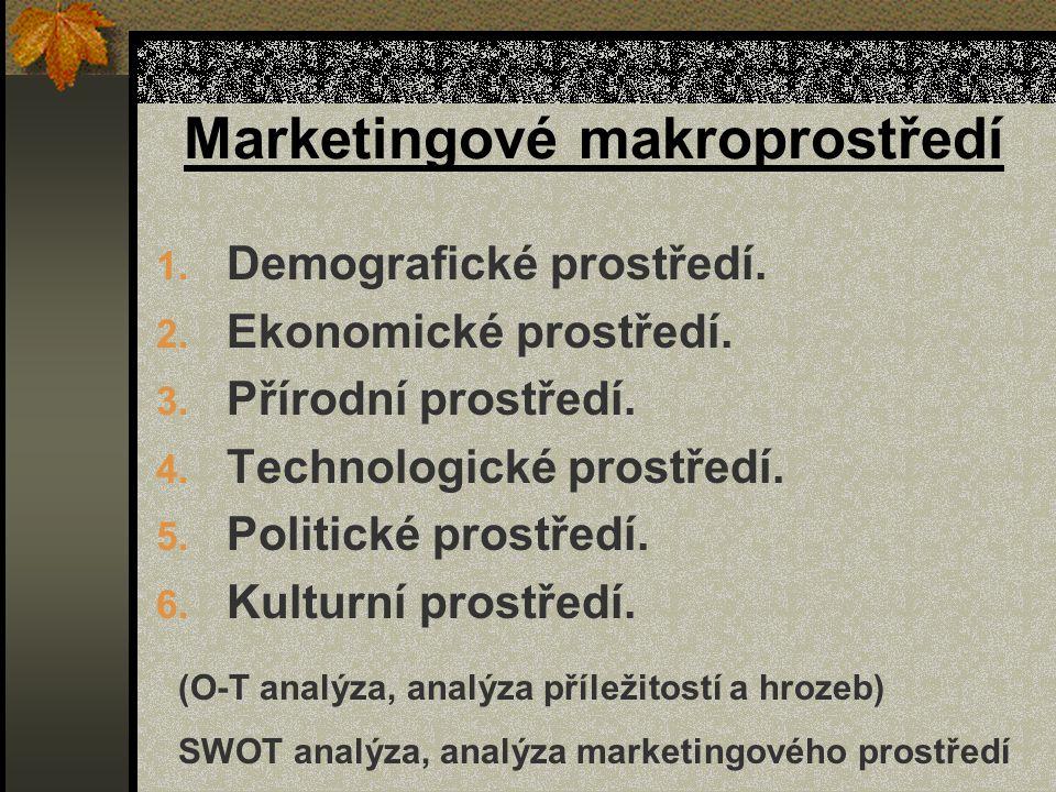 Marketingové makroprostředí 1. Demografické prostředí. 2. Ekonomické prostředí. 3. Přírodní prostředí. 4. Technologické prostředí. 5. Politické prostř