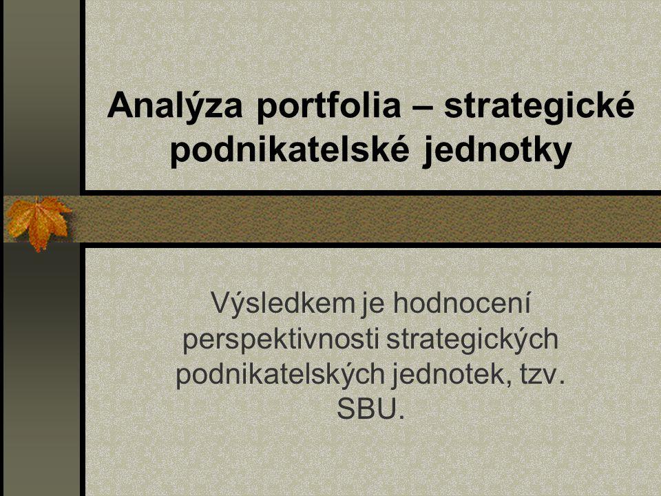 Analýza portfolia – strategické podnikatelské jednotky Výsledkem je hodnocení perspektivnosti strategických podnikatelských jednotek, tzv. SBU.