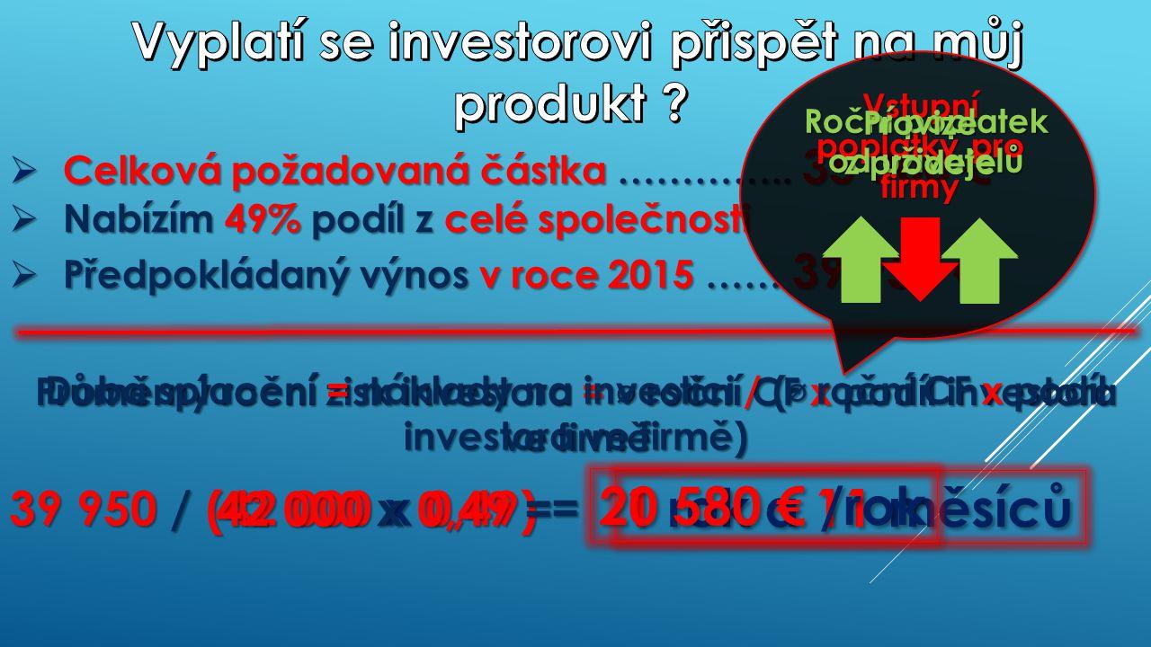 Průměrný roční zisk investora = ⌀ roční CF x podíl investora ve firmě Doba splacení = náklady na investici / ( ⌀ roční CF x podíl investora ve firmě) 39 950 / (42 000 x 0,49) =  Celková požadovaná částka …………..