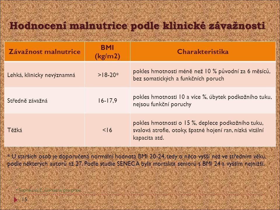 Hodnocení malnutrice podle klinické závažnosti Závažnost malnutrice BMI (kg/m2) Charakteristika Lehká, klinicky nevýznamná >18-20* pokles hmotnosti mé