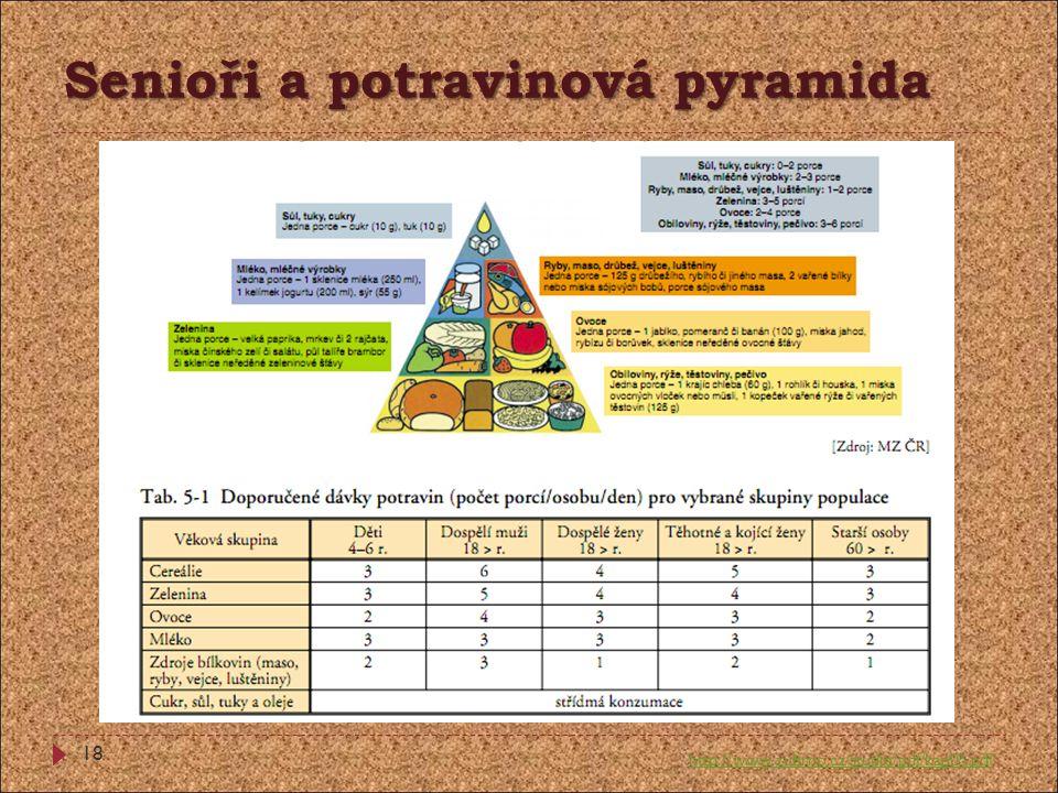 Senioři a potravinová pyramida http://www.zubrno.cz/studie/pdf/kap05.pdf 18