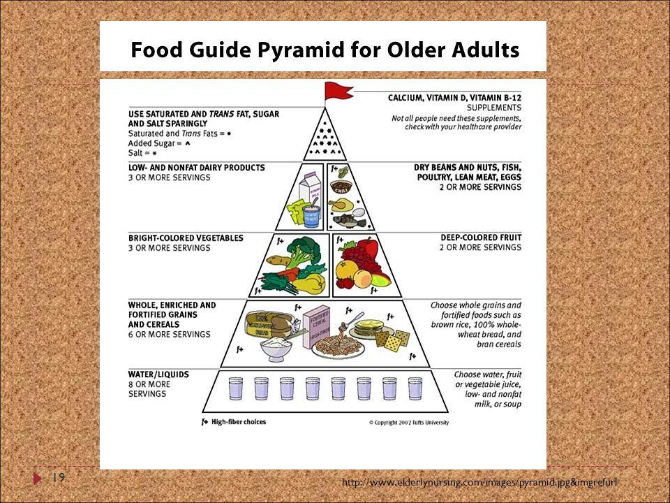 http://www.elderlynursing.com/images/pyramid.jpg&imgrefurl 19