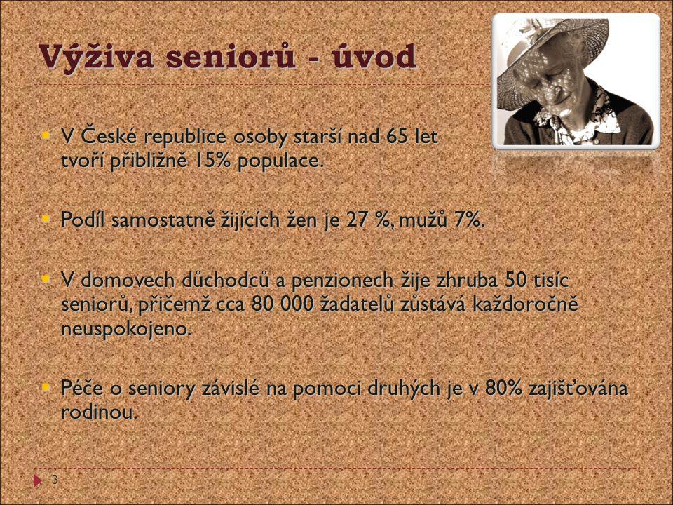 Výživa seniorů - úvod  V České republice osoby starší nad 65 let tvoří přibližně 15% populace.  Podíl samostatně žijících žen je 27 %, mužů 7%.  V