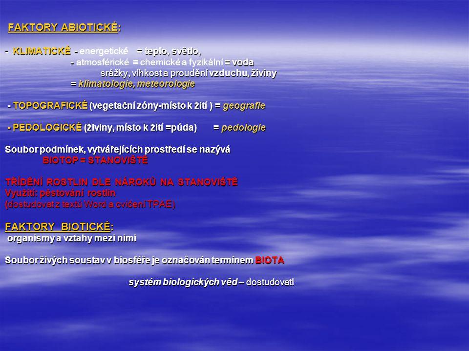 PODMÍNKY ŽIVOTA – faktory: Neživotné (neživá příroda)= ABIOTICKÉ (světlo teplo, voda, vzduch, živiny) Životné (živá příroda) = BIOTICKÉ (organismy a v