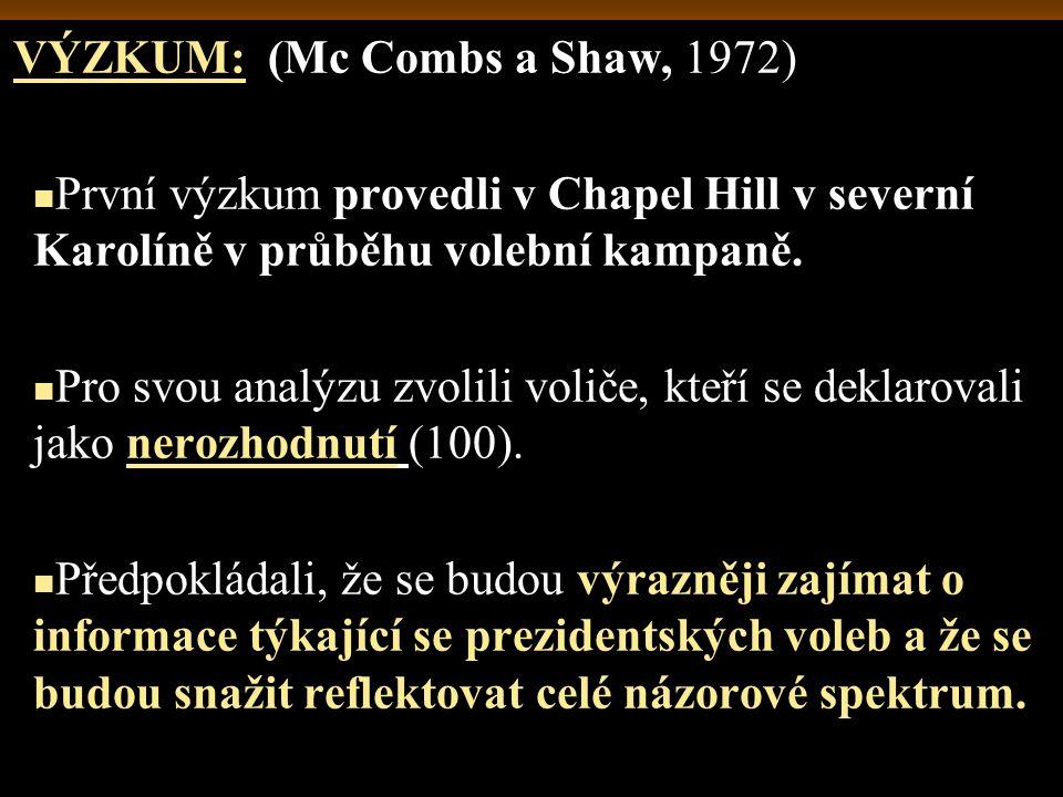 VÝZKUM: (Mc Combs a Shaw, 1972) První výzkum provedli v Chapel Hill v severní Karolíně v průběhu volební kampaně. Pro svou analýzu zvolili voliče, kte