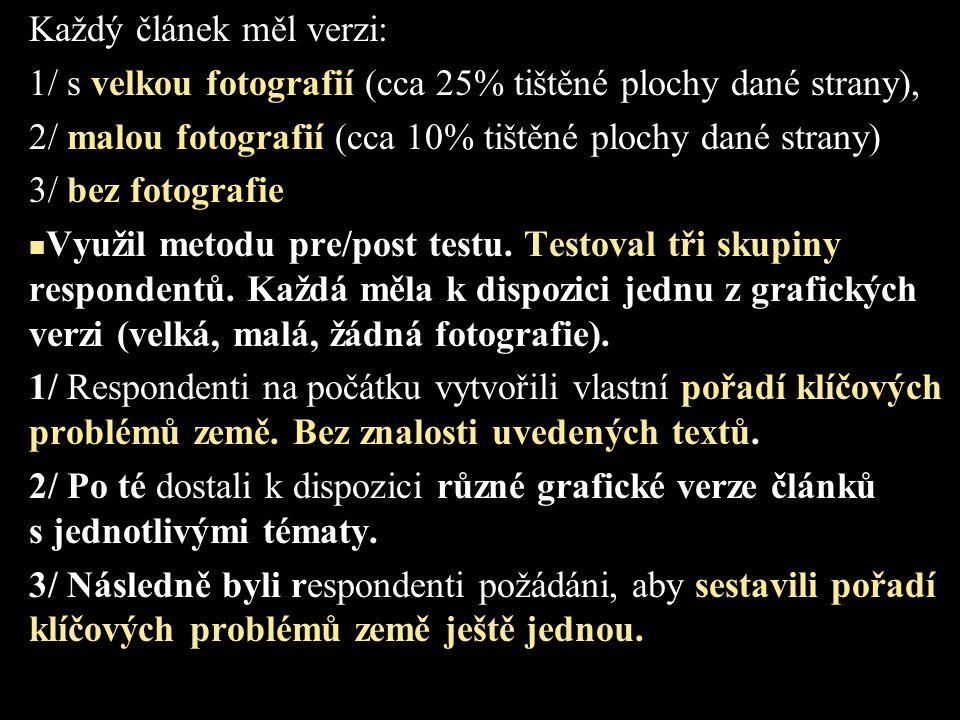 Každý článek měl verzi: 1/ s velkou fotografií (cca 25% tištěné plochy dané strany), 2/ malou fotografií (cca 10% tištěné plochy dané strany) 3/ bez f