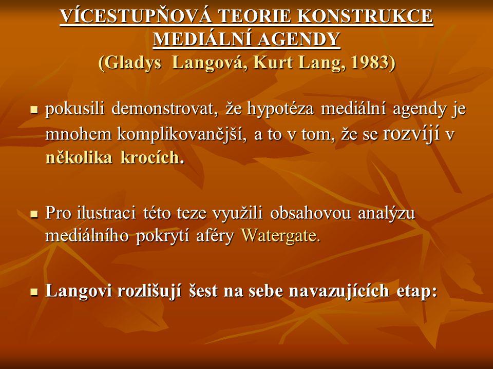 VÍCESTUPŇOVÁ TEORIE KONSTRUKCE MEDIÁLNÍ AGENDY (Gladys Langová, Kurt Lang, 1983) pokusili demonstrovat, že hypotéza mediální agendy je mnohem kompliko