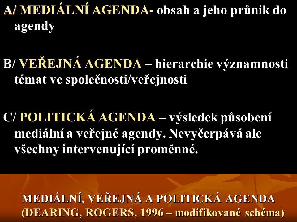 MEDIÁLNÍ, VEŘEJNÁ A POLITICKÁ AGENDA (DEARING, ROGERS, 1996 – modifikované schéma) A/ A/ MEDIÁLNÍ AGENDA- obsah a jeho průnik do agendy B/ VEŘEJNÁ AGE
