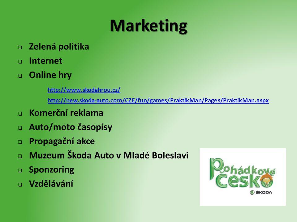 Marketing  Zelená politika  Internet  Online hry http://www.skodahrou.cz/ http://new.skoda-auto.com/CZE/fun/games/PraktikMan/Pages/PraktikMan.aspx