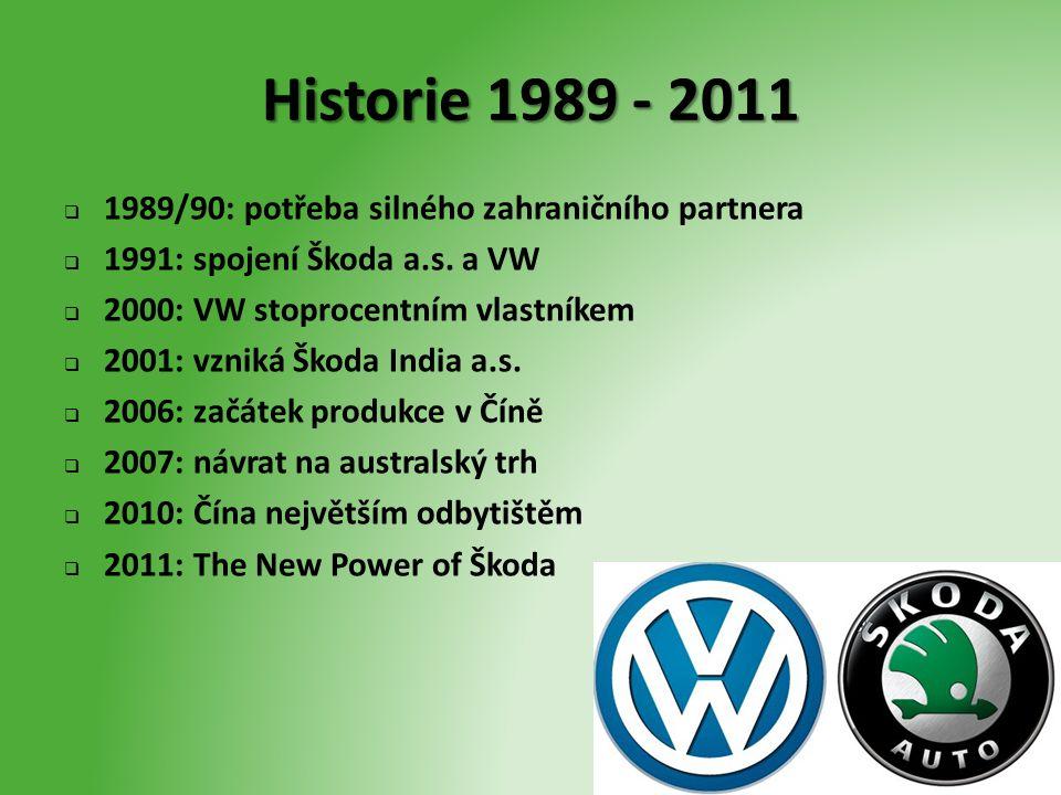 Historie 1989 - 2011  1989/90: potřeba silného zahraničního partnera  1991: spojení Škoda a.s. a VW  2000: VW stoprocentním vlastníkem  2001: vzni