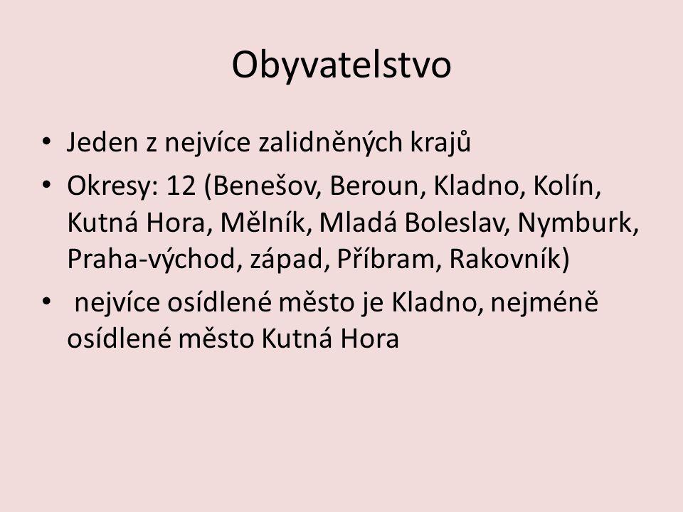 Obyvatelstvo Jeden z nejvíce zalidněných krajů Okresy: 12 (Benešov, Beroun, Kladno, Kolín, Kutná Hora, Mělník, Mladá Boleslav, Nymburk, Praha-východ,