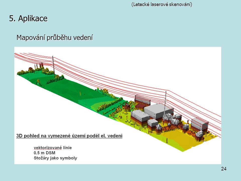 24 (Letecké laserové skenování) 5. Aplikace Mapování průběhu vedení