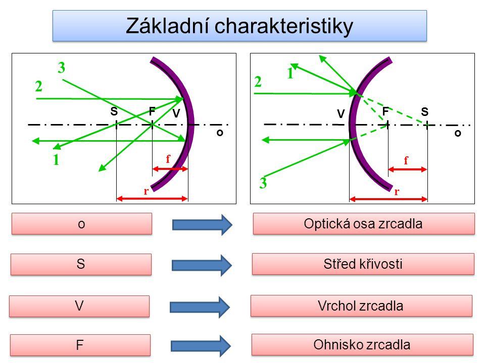 o V SF 1 2 3 r f o V S F 1 2 3 r f Základní charakteristiky o o Optická osa zrcadla S S Střed křivosti V V Vrchol zrcadla F F Ohnisko zrcadla