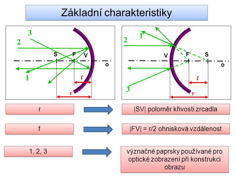 o V SF 1 2 3 r f o V S F 1 2 3 r f Základní charakteristiky r r |SV| poloměr křivosti zrcadla f f |FV| = r/2 ohnisková vzdálenost 1, 2, 3 význačné paprsky používané pro optické zobrazení při konstrukci obrazu