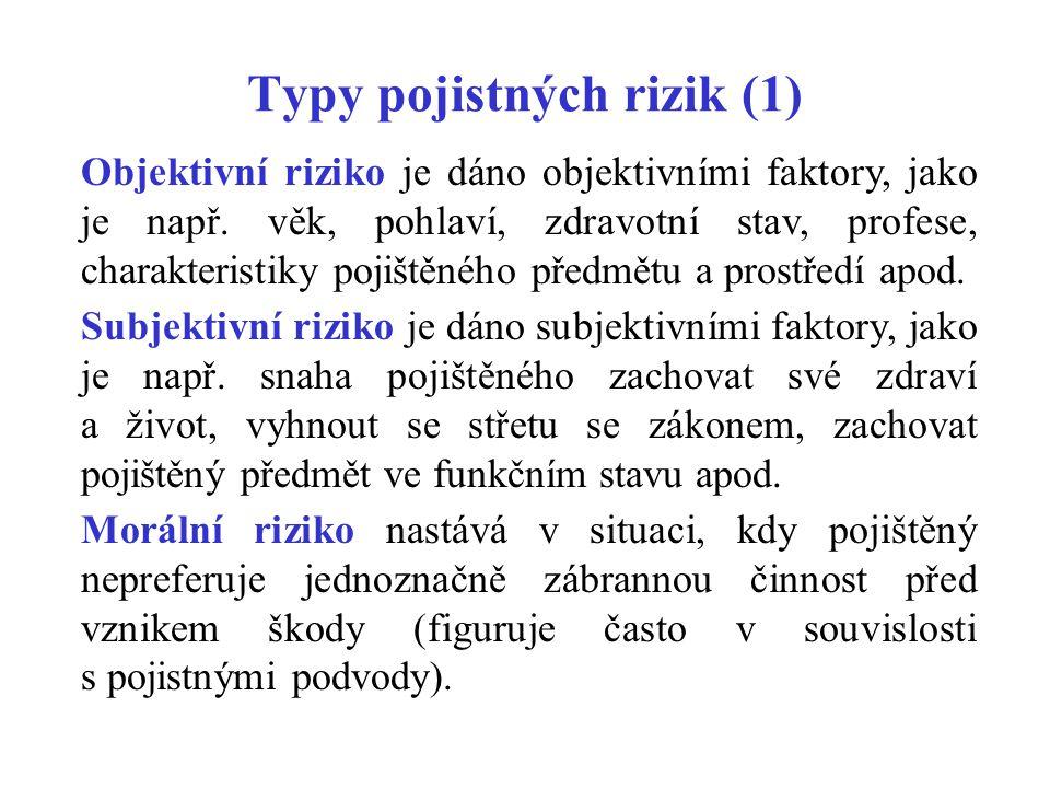 Odvětví neživotních pojištění (8) 17.Pojištění právní ochrany.