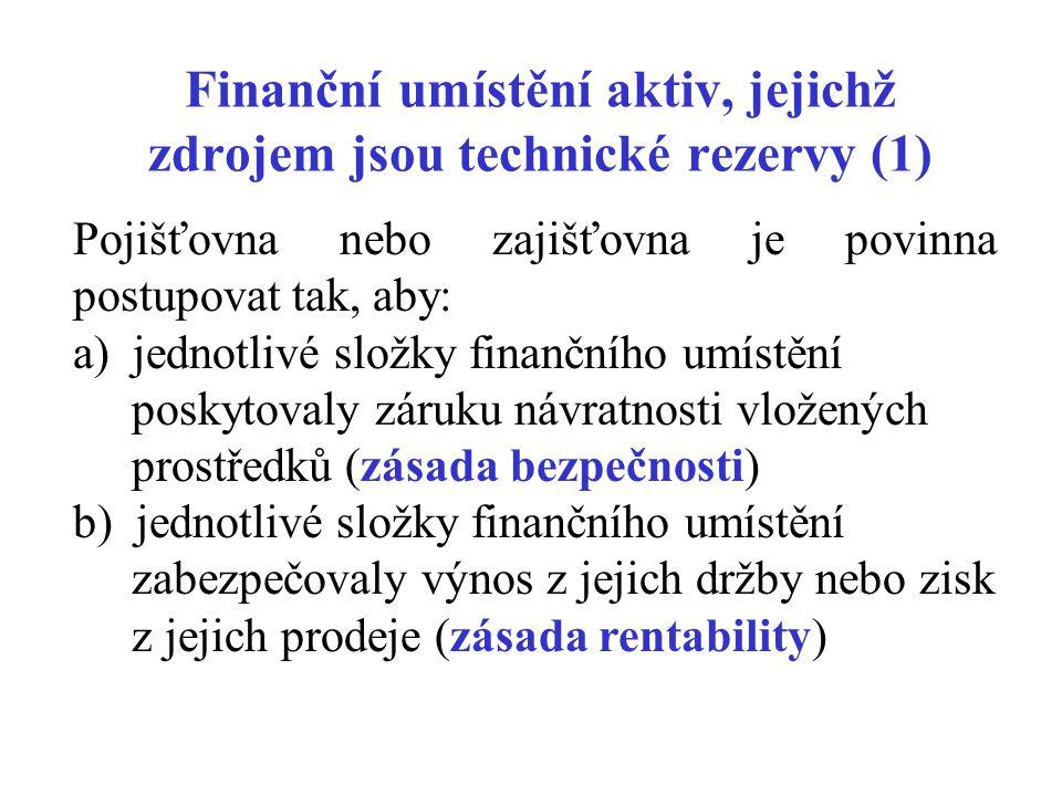 Finanční umístění aktiv, jejichž zdrojem jsou technické rezervy (1) Pojišťovna nebo zajišťovna je povinna postupovat tak, aby: a) jednotlivé složky fi