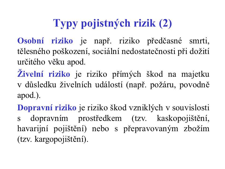 Typy pojistných rizik (2) Osobní riziko je např. riziko předčasné smrti, tělesného poškození, sociální nedostatečnosti při dožití určitého věku apod.