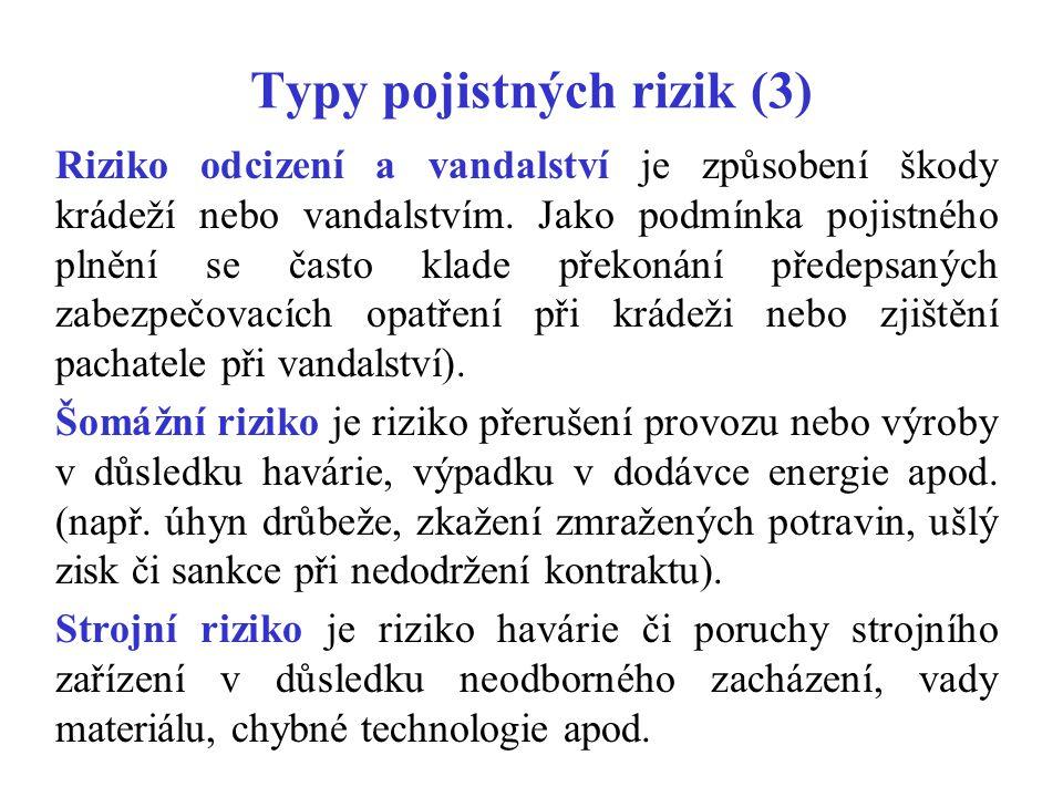 Typy pojistných rizik (3) Riziko odcizení a vandalství je způsobení škody krádeží nebo vandalstvím. Jako podmínka pojistného plnění se často klade pře