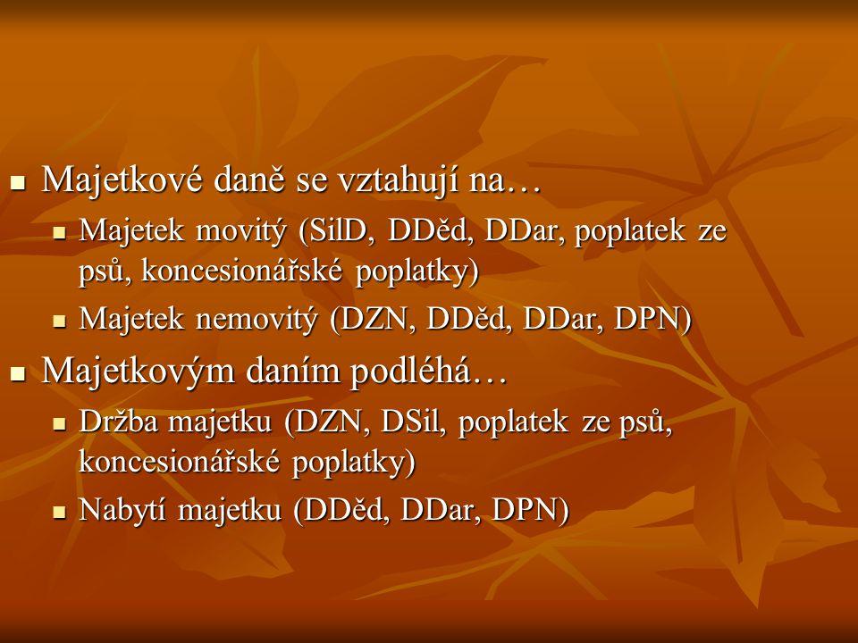 Majetkové daně se vztahují na… Majetkové daně se vztahují na… Majetek movitý (SilD, DDěd, DDar, poplatek ze psů, koncesionářské poplatky) Majetek movitý (SilD, DDěd, DDar, poplatek ze psů, koncesionářské poplatky) Majetek nemovitý (DZN, DDěd, DDar, DPN) Majetek nemovitý (DZN, DDěd, DDar, DPN) Majetkovým daním podléhá… Majetkovým daním podléhá… Držba majetku (DZN, DSil, poplatek ze psů, koncesionářské poplatky) Držba majetku (DZN, DSil, poplatek ze psů, koncesionářské poplatky) Nabytí majetku (DDěd, DDar, DPN) Nabytí majetku (DDěd, DDar, DPN)