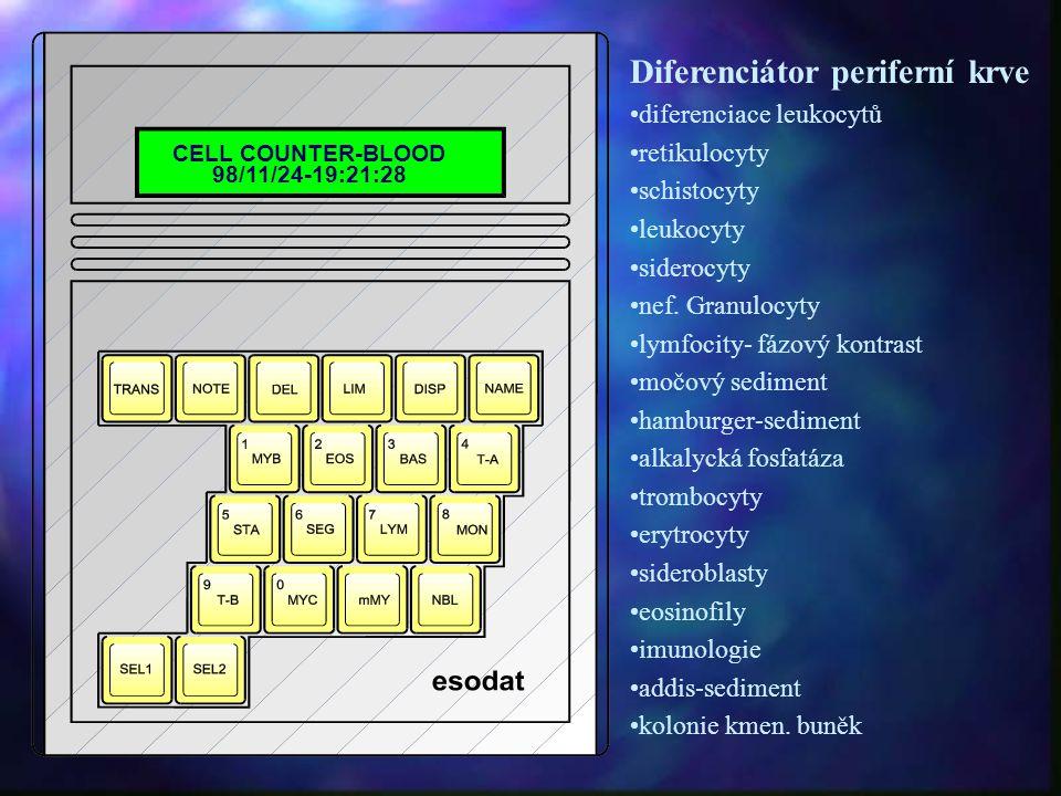 esodat přenosný elektronický přistroj k záznamu a vyhodnocení mikroskopického vyšetření - záznam dat přímo u mikroskopu - ergonomická klávesnice pro snadné ovládání - možnost doplnit poznámky a klinické závěry - paměť pro 42(22) záznamů - data zachována i po vypnutí přistroje - snadný přenos do počítače PC po RS232 - tisk dat přímo na tiskárnu - cenová dostupnost