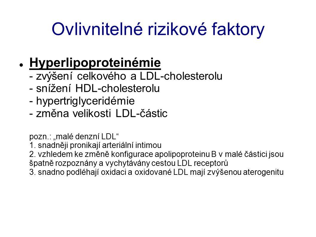 Ovlivnitelné rizikové faktory Hyperlipoproteinémie - zvýšení celkového a LDL-cholesterolu - snížení HDL-cholesterolu - hypertriglyceridémie - změna ve