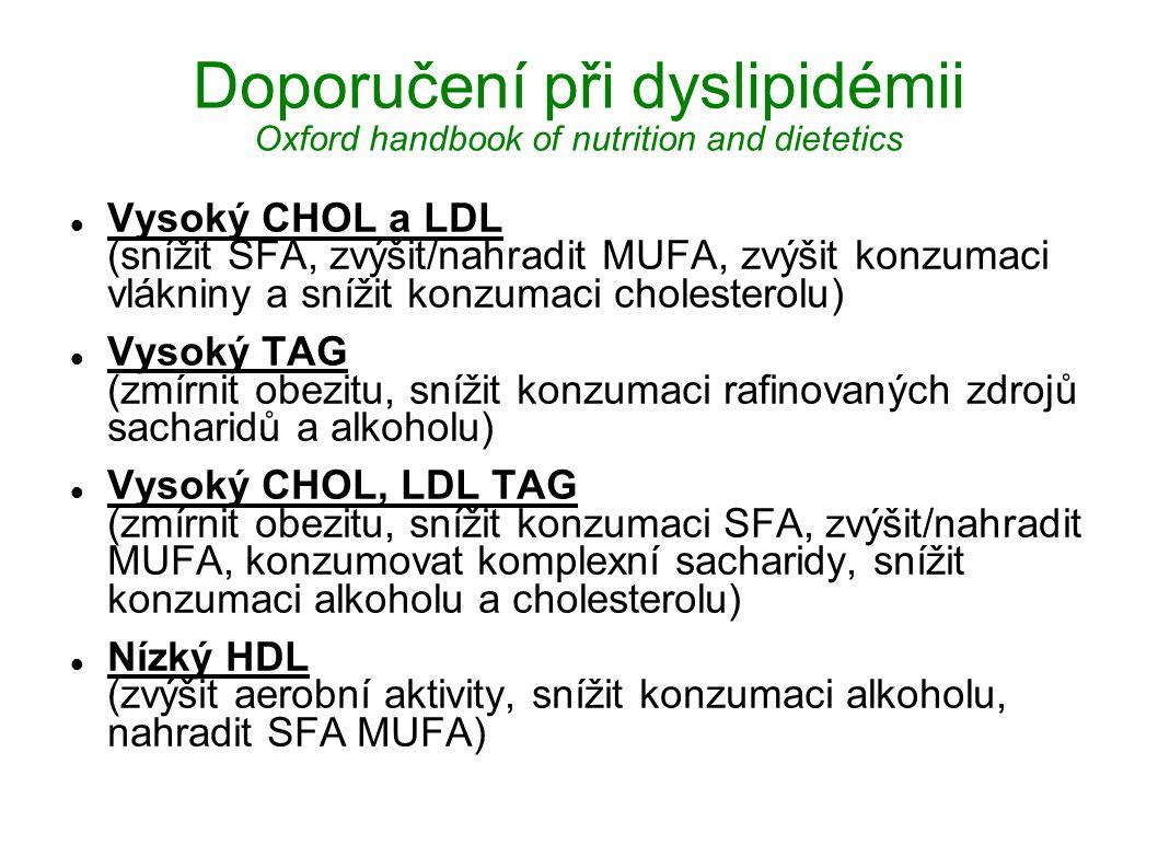 Doporučení při dyslipidémii Oxford handbook of nutrition and dietetics Vysoký CHOL a LDL (snížit SFA, zvýšit/nahradit MUFA, zvýšit konzumaci vlákniny