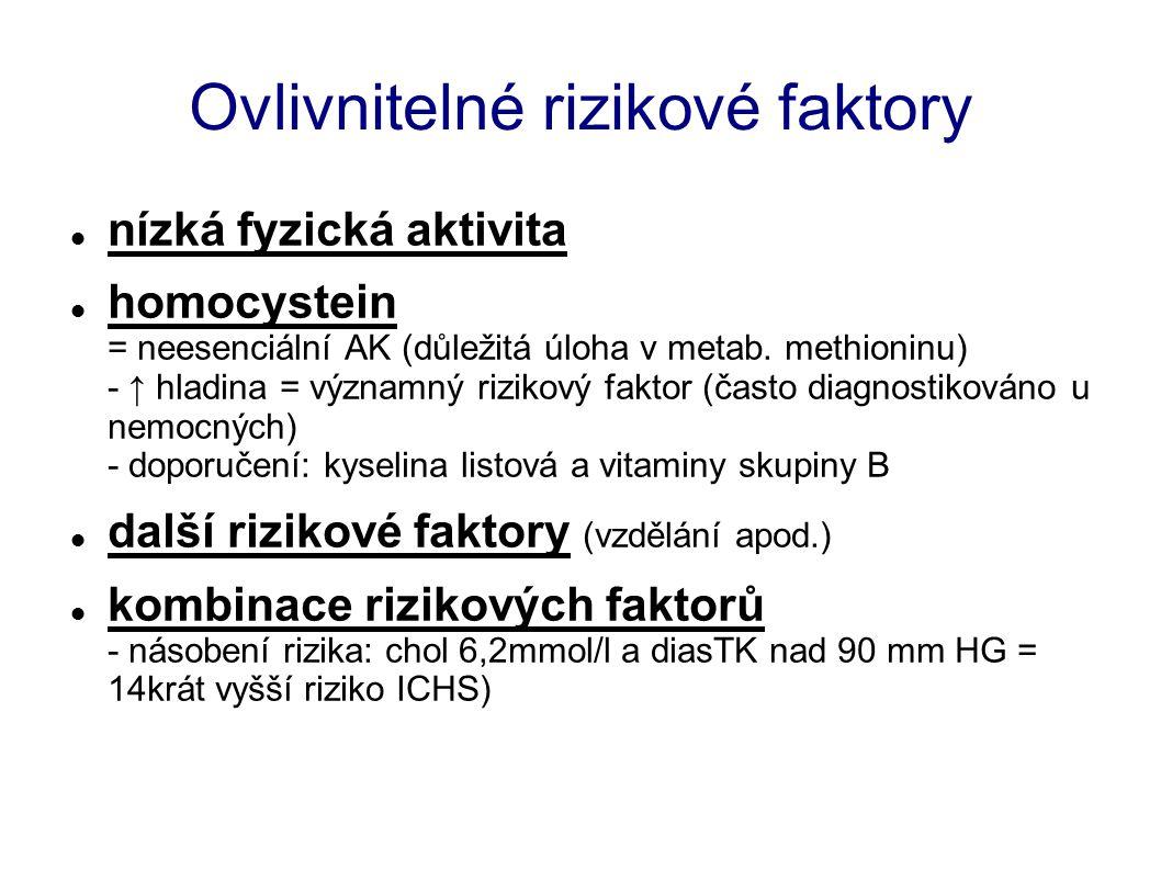 Ovlivnitelné rizikové faktory nízká fyzická aktivita homocystein = neesenciální AK (důležitá úloha v metab. methioninu) - ↑ hladina = významný rizikov